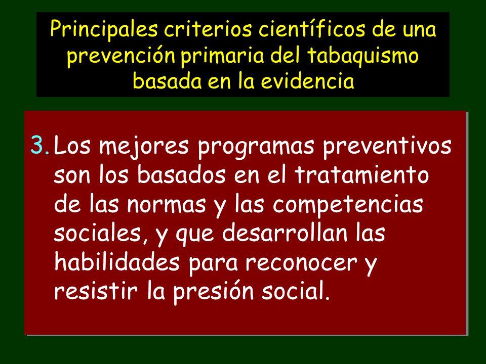 Principales criterios científicos de una prevención primaria del tabaquismo basada en la evidencia 3.Los mejores programas preventivos son los basados en el tratamiento de las normas y las competencias sociales, y que desarrollan las habilidades para reconocer y resistir la presión social.