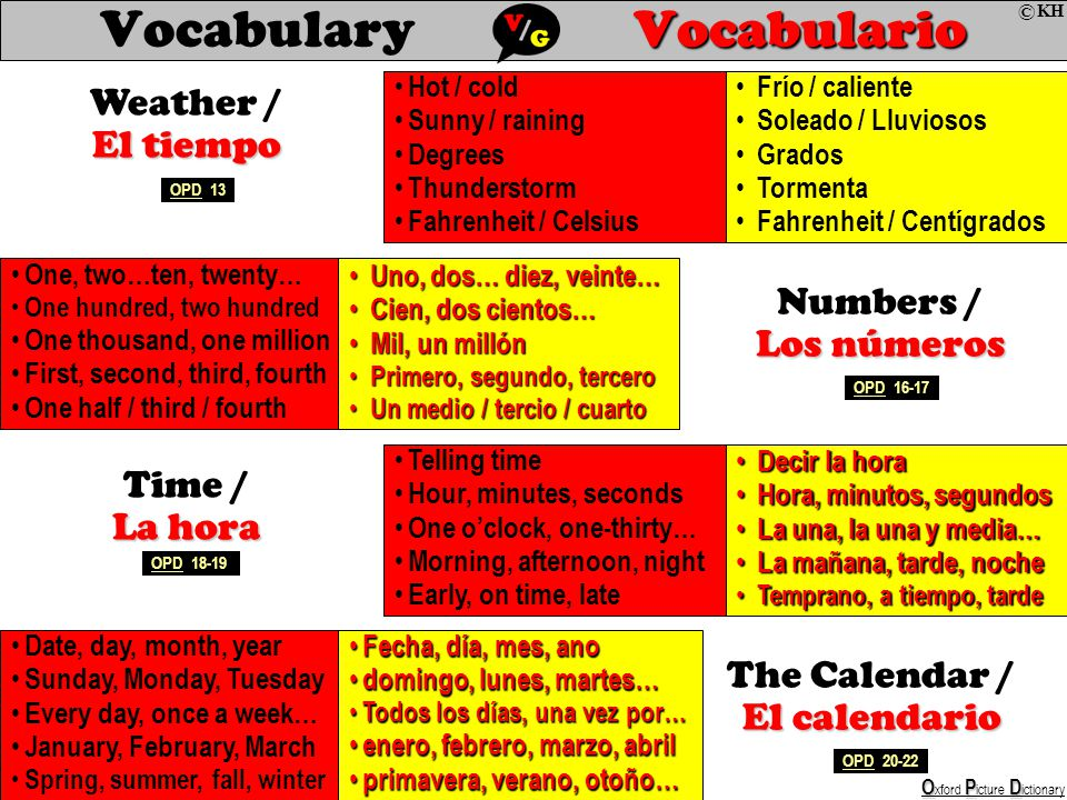 Vocabulario VocabularyVocabulario Date, day, month, year Sunday, Monday, Tuesday Every day, once a week… January, February, March Spring, summer, fall, winter El calendario The Calendar / El calendario Fecha, día, mes, ano Fecha, día, mes, ano domingo, lunes, martes… domingo, lunes, martes… Todos los días, una vez por… Todos los días, una vez por… enero, febrero, marzo, abril enero, febrero, marzo, abril primavera, verano, otoño… primavera, verano, otoño… OPD 20-22 Telling time Hour, minutes, seconds One o'clock, one-thirty… Morning, afternoon, night Early, on time, late La hora Time / La hora Decir la hora Decir la hora Hora, minutos, segundos Hora, minutos, segundos La una, la una y media… La una, la una y media… La mañana, tarde, noche La mañana, tarde, noche Temprano, a tiempo, tarde Temprano, a tiempo, tarde OPD 18-19 One, two…ten, twenty… One hundred, two hundred One thousand, one million First, second, third, fourth One half / third / fourth Los números Numbers / Los números Uno, dos… diez, veinte… Uno, dos… diez, veinte… Cien, dos cientos… Cien, dos cientos… Mil, un millón Mil, un millón Primero, segundo, tercero Primero, segundo, tercero Un medio / tercio / cuarto Un medio / tercio / cuarto OPD 16-17 Hot / cold Sunny / raining Degrees Thunderstorm Fahrenheit / Celsius Frío / caliente Soleado / Lluviosos Grados Tormenta Fahrenheit / Centígrados El tiempo Weather / El tiempo OPD 13 OPD O xford P icture D ictionary © KH