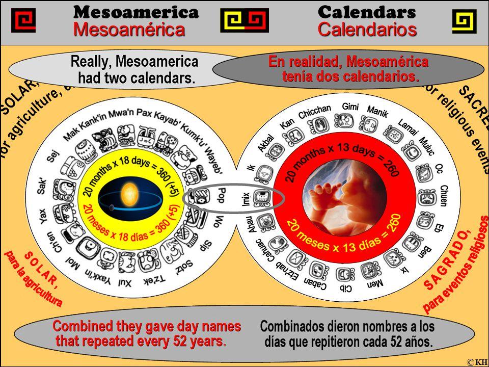 MesoaméricaCalendarios MesoamericaCalendars MesoaméricaCalendarios © KH