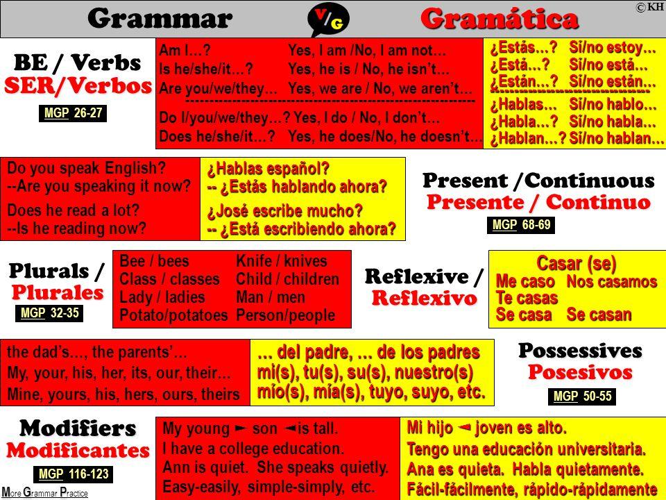 Gramática GrammarGramática Do you speak English. --Are you speaking it now.
