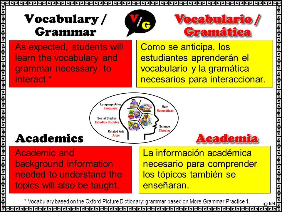 Vocabulary / Grammar As expected, students will learn the vocabulary and grammar necessary to interact.* Como se anticipa, los estudiantes aprenderán el vocabulario y la gramática necesarios para interaccionar.