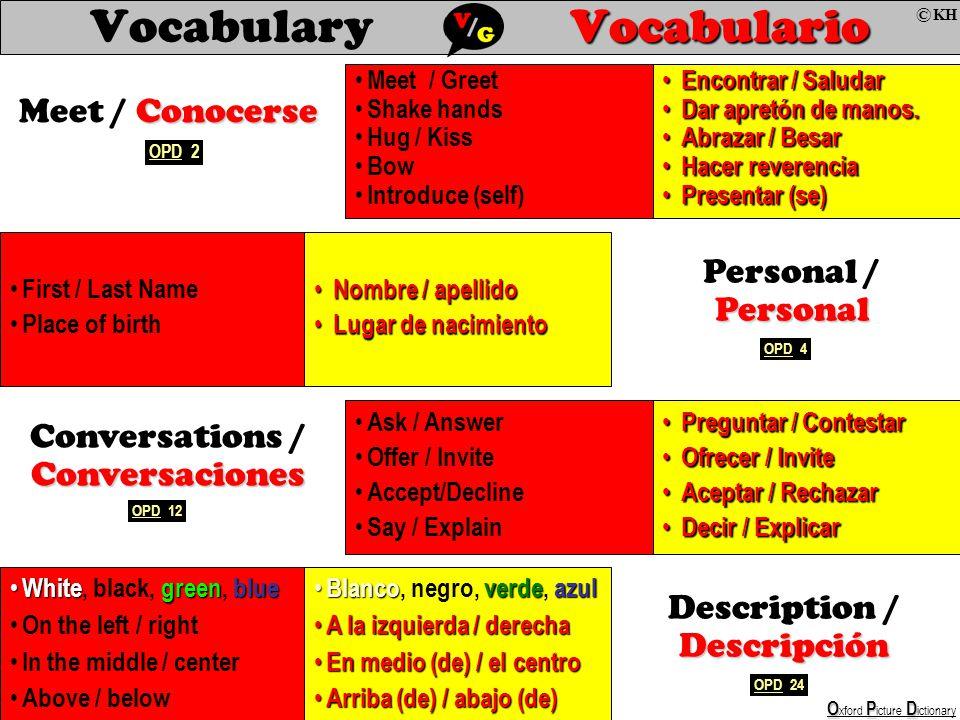 Vocabulario VocabularyVocabulario Whitegreenblue White, black, green, blue On the left / right In the middle / center Above / below Descripción Description / Descripción Blancoverdeazul Blanco, negro, verde, azul A la izquierda / derecha A la izquierda / derecha En medio (de) / el centro En medio (de) / el centro Arriba (de) / abajo (de) Arriba (de) / abajo (de) OPD 24 Ask / Answer Offer / Invite Accept/Decline Say / Explain Conversaciones Conversations / Conversaciones Preguntar / Contestar Preguntar / Contestar Ofrecer / Invite Ofrecer / Invite Aceptar / Rechazar Aceptar / Rechazar Decir / Explicar Decir / Explicar OPD 12 First / Last Name Place of birth Personal Personal / Personal Nombre / apellido Nombre / apellido Lugar de nacimiento Lugar de nacimiento OPD 4 Meet / Greet Shake hands Hug / Kiss Bow Introduce (self) Encontrar / Saludar Encontrar / Saludar Dar apretón de manos.