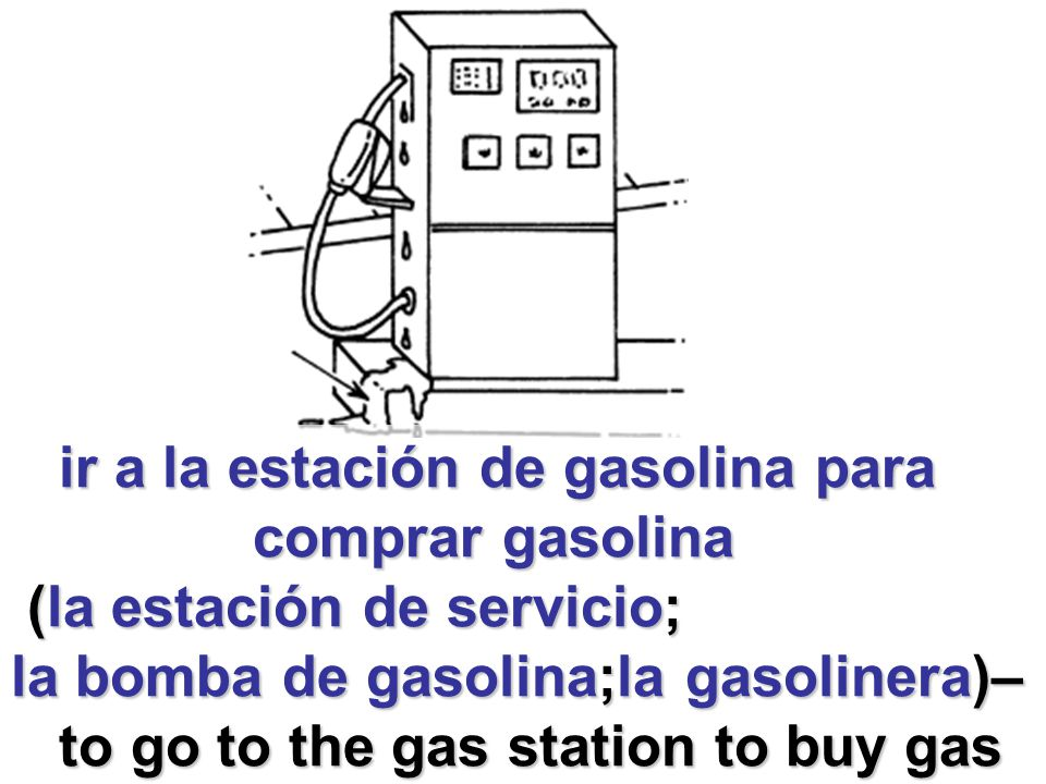 ir a la estación de gasolina para ir a la estación de gasolina para comprar gasolina comprar gasolina (la estación de servicio; (la estación de servicio; la bomba de gasolina;la gasolinera)– to go to the gas station to buy gas to go to the gas station to buy gas