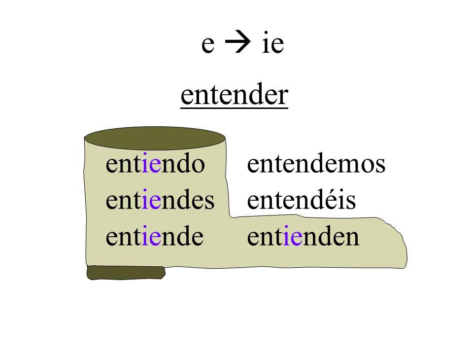 Los verbos de botas en el presente: e  ie, e  i, o  ue Nosotros practicamos los verbos de botas en el presente.