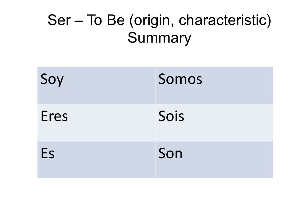 Ser – To Be (origin, characteristic) Summary SoySomos EresSois EsSon