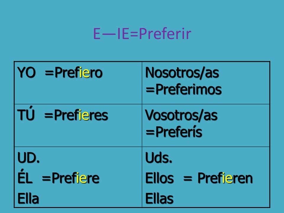 E—IE=Preferir YO =Prefiero Nosotros/as =Preferimos TÚ =Prefieres Vosotros/as =Preferís UD.