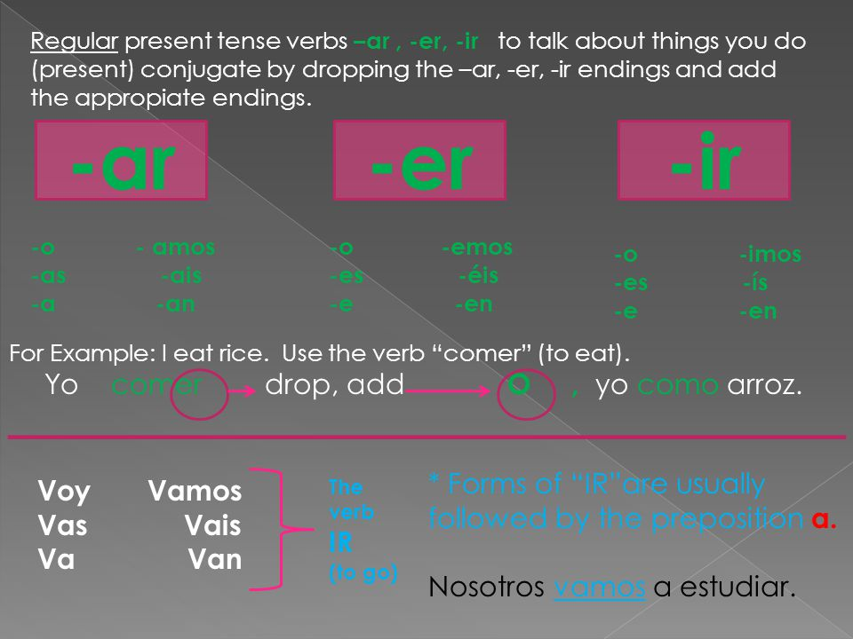 -ar Regular present tense verbs –ar, -er, -ir to talk about things you do (present) conjugate by dropping the –ar, -er, -ir endings and add the appropiate endings.