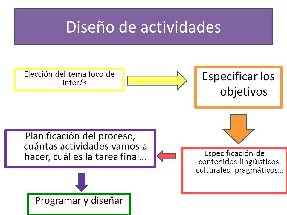 Diseño de actividades Elección del tema foco de interés Planificación del proceso, cuántas actividades vamos a hacer, cuál es la tarea final… Programar y diseñar Especificación de contenidos lingüísticos, culturales, pragmáticos… Especificar los objetivos