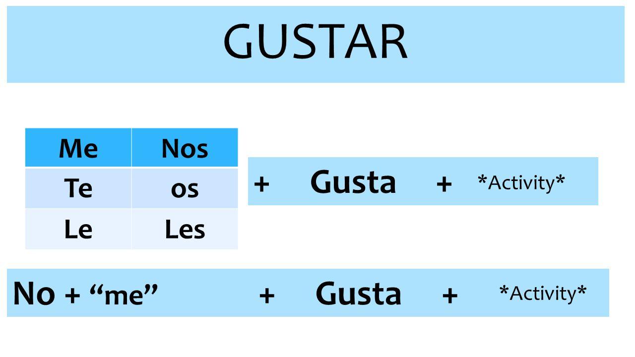 GUSTAR MeNos Teos LeLes + Gusta + *Activity* No + me + Gusta + *Activity*