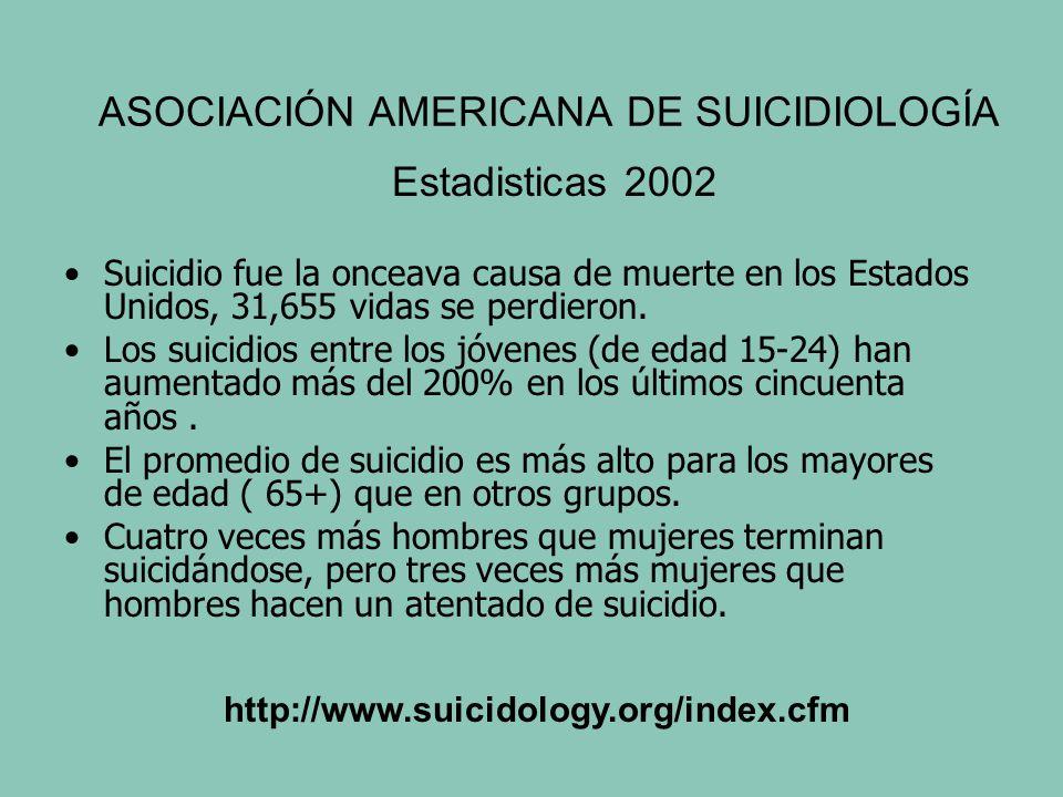 ASOCIACIÓN AMERICANA DE SUICIDIOLOGÍA Suicidio fue la onceava causa de muerte en los Estados Unidos, 31,655 vidas se perdieron.