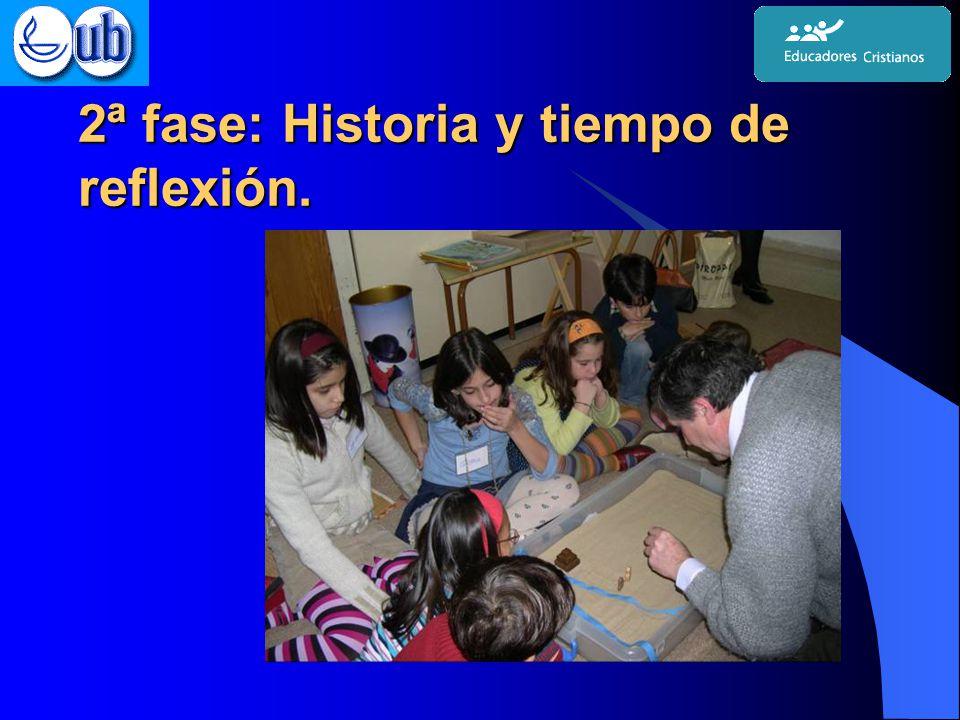 2ª fase: Historia y tiempo de reflexión.