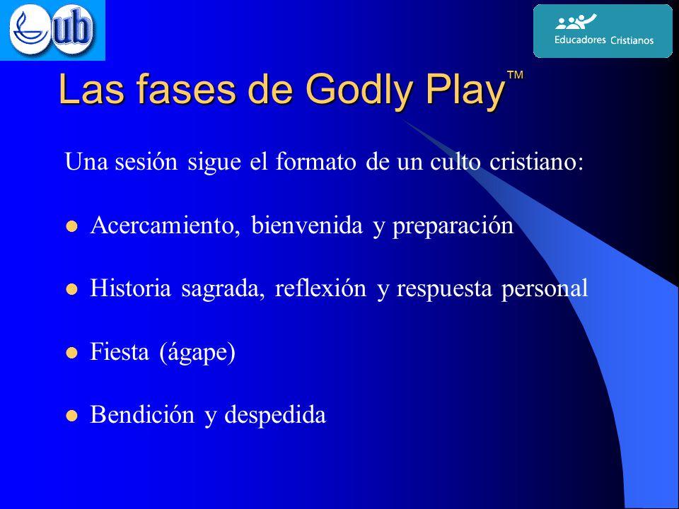 Las fases de Godly Play ™ Una sesión sigue el formato de un culto cristiano: Acercamiento, bienvenida y preparación Historia sagrada, reflexión y respuesta personal Fiesta (ágape) Bendición y despedida