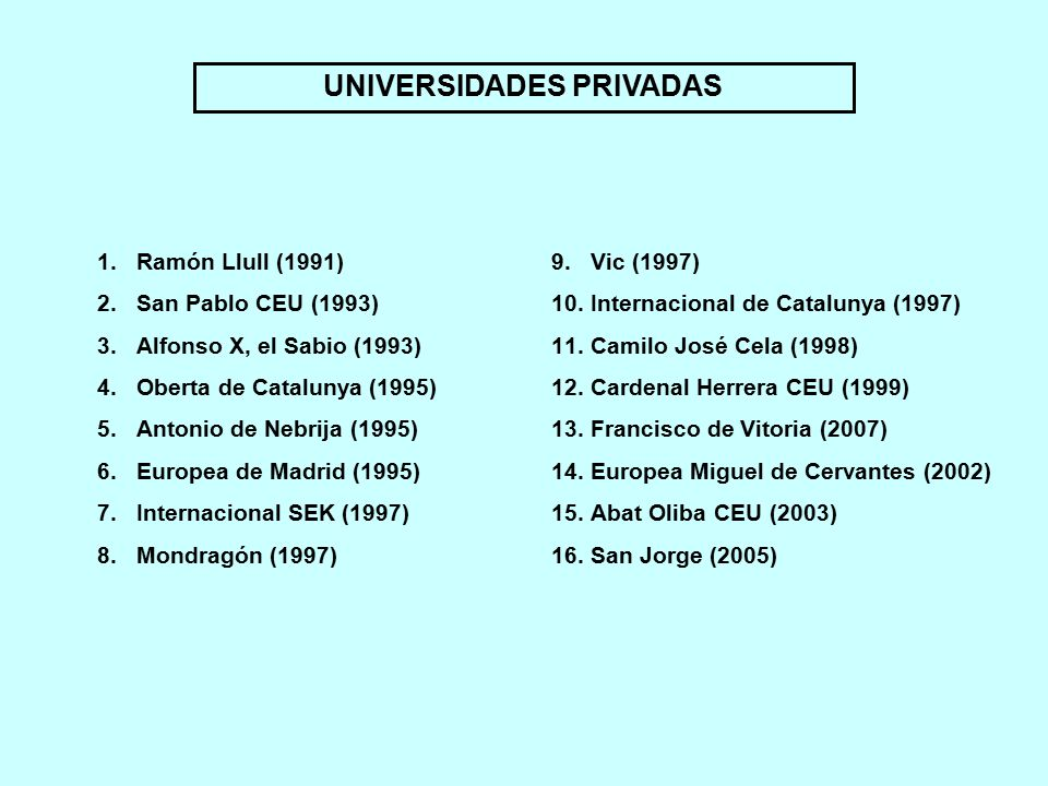 UNIVERSIDADES PRIVADAS 1.Ramón Llull (1991) 2.San Pablo CEU (1993) 3.Alfonso X, el Sabio (1993) 4.Oberta de Catalunya (1995) 5.Antonio de Nebrija (1995) 6.Europea de Madrid (1995) 7.Internacional SEK (1997) 8.Mondragón (1997) 9.Vic (1997) 10.Internacional de Catalunya (1997) 11.Camilo José Cela (1998) 12.Cardenal Herrera CEU (1999) 13.Francisco de Vitoria (2007) 14.Europea Miguel de Cervantes (2002) 15.Abat Oliba CEU (2003) 16.San Jorge (2005)