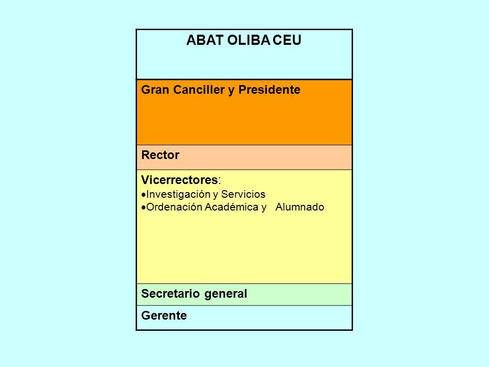 ABAT OLIBA CEU Gran Canciller y Presidente Rector Vicerrectores:  Investigación y Servicios  Ordenación Académica y Alumnado Secretario general Gerente