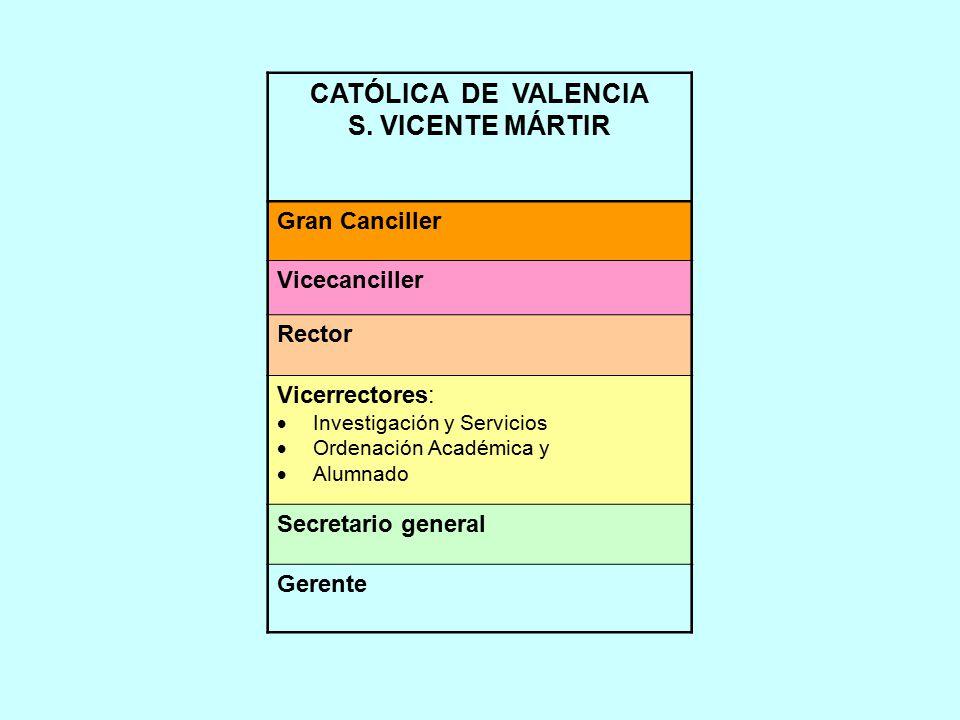 CATÓLICA DE VALENCIA S.