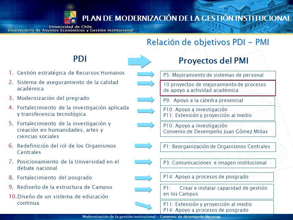 Modernización de la gestión institucional - Convenio de desempeño Mecesup PDI 1.
