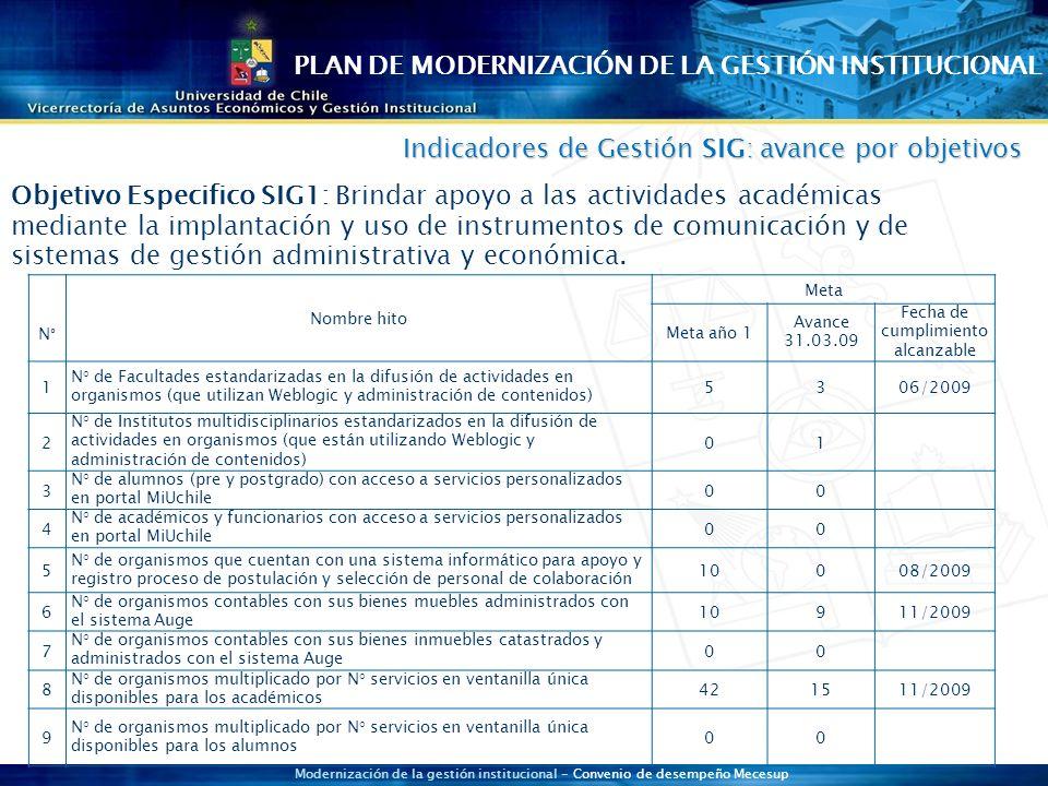 Modernización de la gestión institucional - Convenio de desempeño Mecesup Objetivo Especifico SIG1: Brindar apoyo a las actividades académicas mediante la implantación y uso de instrumentos de comunicación y de sistemas de gestión administrativa y económica.