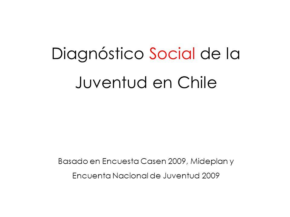 Diagnóstico Social de la Juventud en Chile Basado en Encuesta Casen 2009, Mideplan y Encuenta Nacional de Juventud 2009