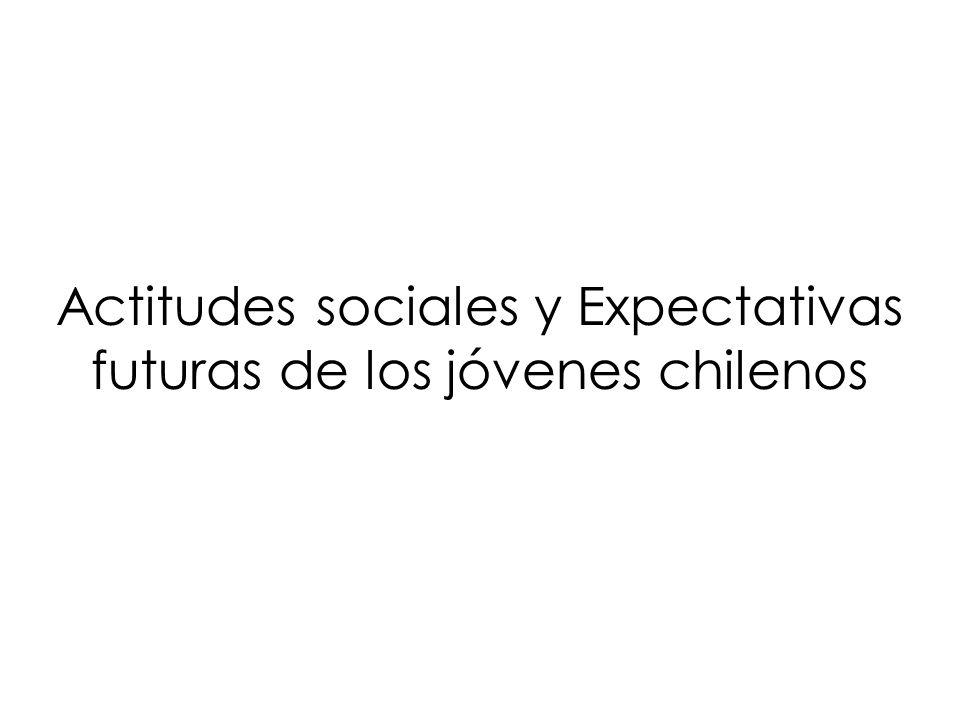 Actitudes sociales y Expectativas futuras de los jóvenes chilenos