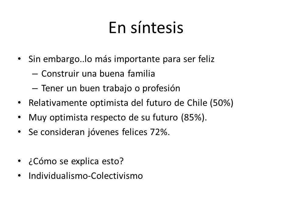 En síntesis Sin embargo..lo más importante para ser feliz – Construir una buena familia – Tener un buen trabajo o profesión Relativamente optimista del futuro de Chile (50%) Muy optimista respecto de su futuro (85%).