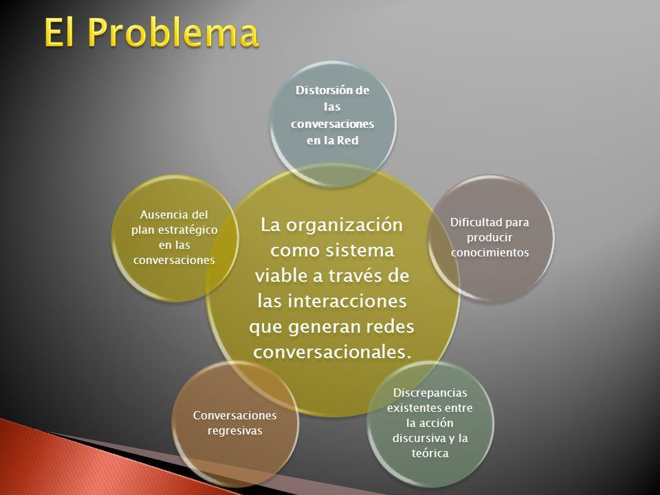 La organización como sistema viable a través de las interacciones que generan redes conversacionales.