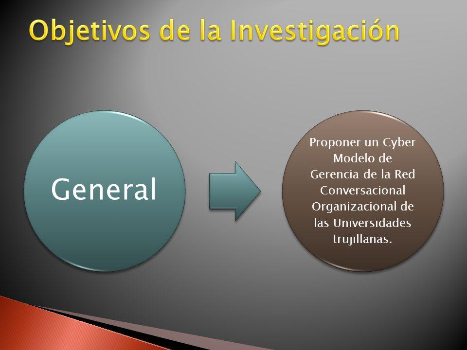 General Proponer un Cyber Modelo de Gerencia de la Red Conversacional Organizacional de las Universidades trujillanas.