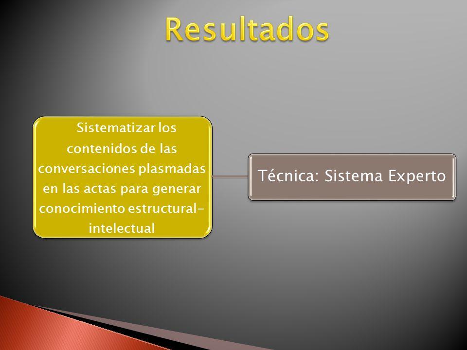 Sistematizar los contenidos de las conversaciones plasmadas en las actas para generar conocimiento estructural- intelectual Técnica: Sistema Experto