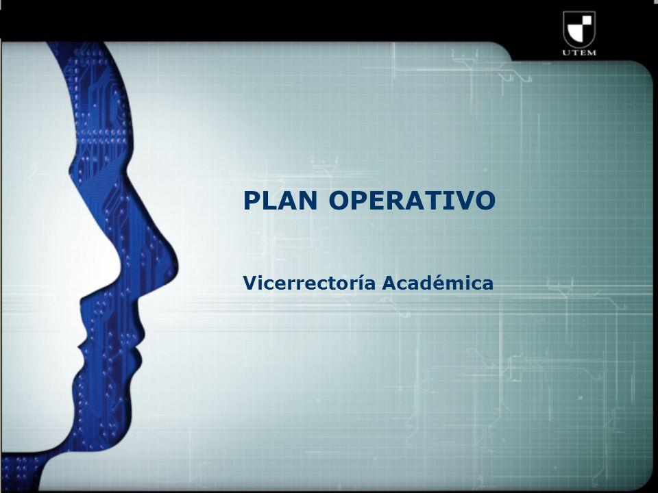 PLAN OPERATIVO Vicerrectoría Académica