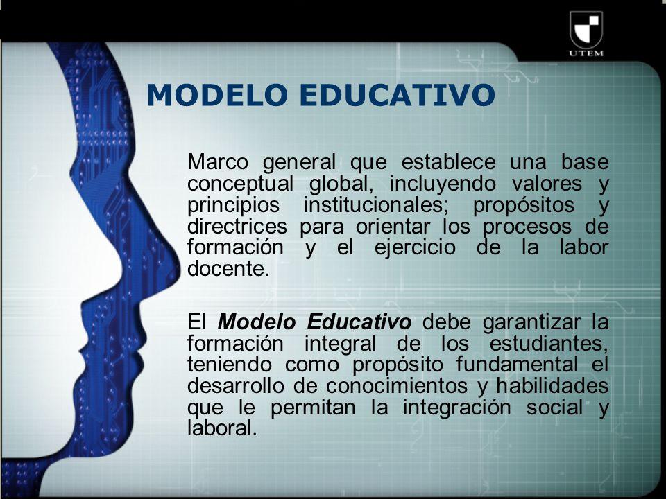 MODELO EDUCATIVO Marco general que establece una base conceptual global, incluyendo valores y principios institucionales; propósitos y directrices para orientar los procesos de formación y el ejercicio de la labor docente.