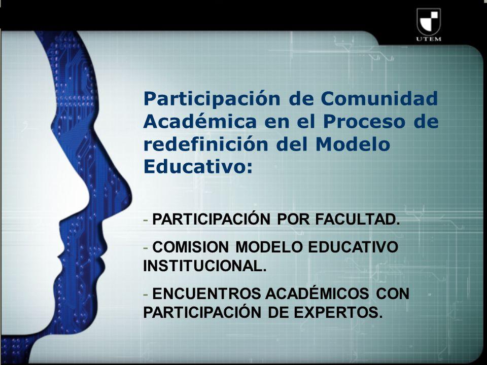 Participación de Comunidad Académica en el Proceso de redefinición del Modelo Educativo: - PARTICIPACIÓN POR FACULTAD.