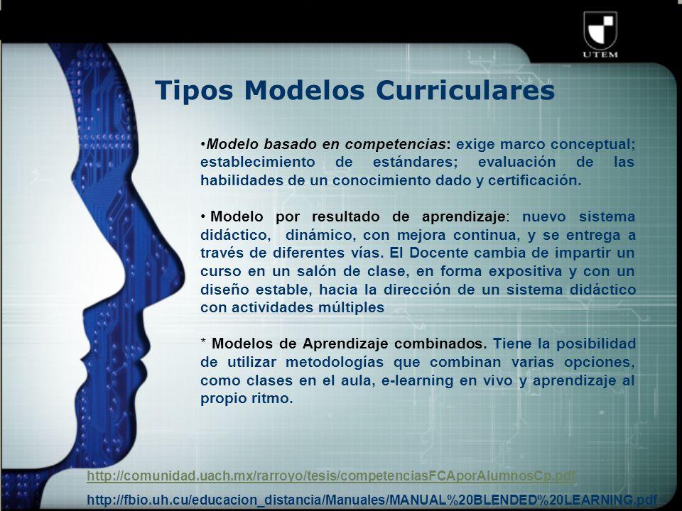 Tipos Modelos Curriculares Modelo basado en competencias: exige marco conceptual; establecimiento de estándares; evaluación de las habilidades de un conocimiento dado y certificación.