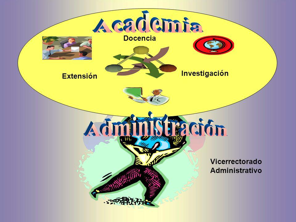 Docencia Investigación Extensión Vicerrectorado Administrativo