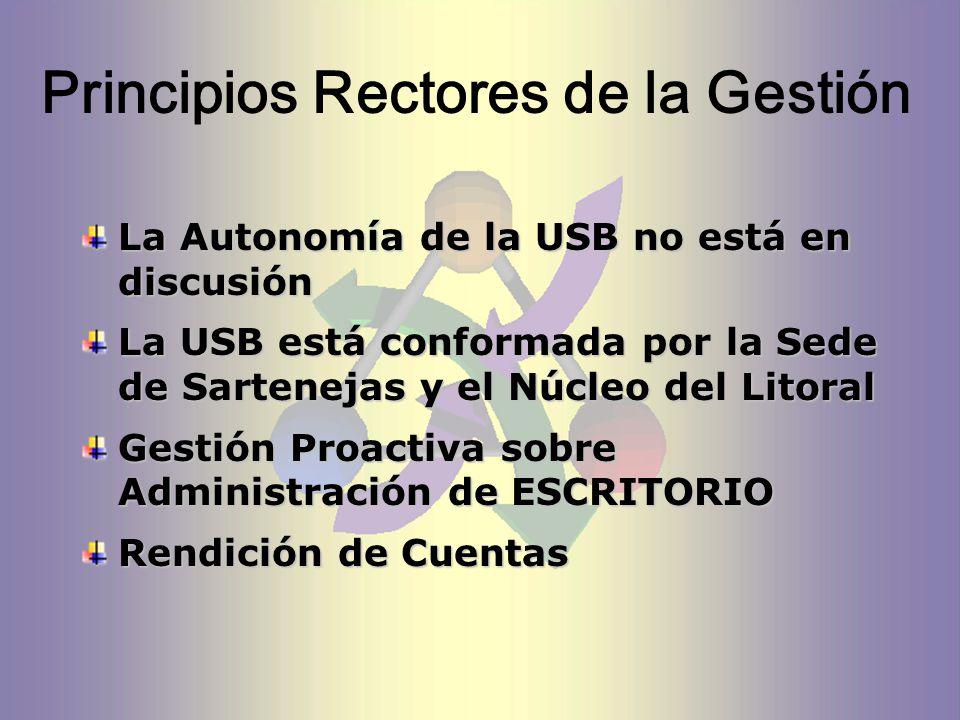 Principios Rectores de la Gestión La Autonomía de la USB no está en discusión La USB está conformada por la Sede de Sartenejas y el Núcleo del Litoral Gestión Proactiva sobre Administración de ESCRITORIO Rendición de Cuentas