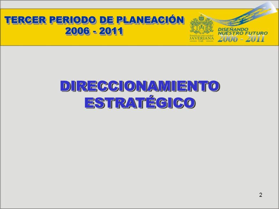 2 TERCER PERIODO DE PLANEACIÓN 2006 - 2011 DIRECCIONAMIENTO ESTRATÉGICO