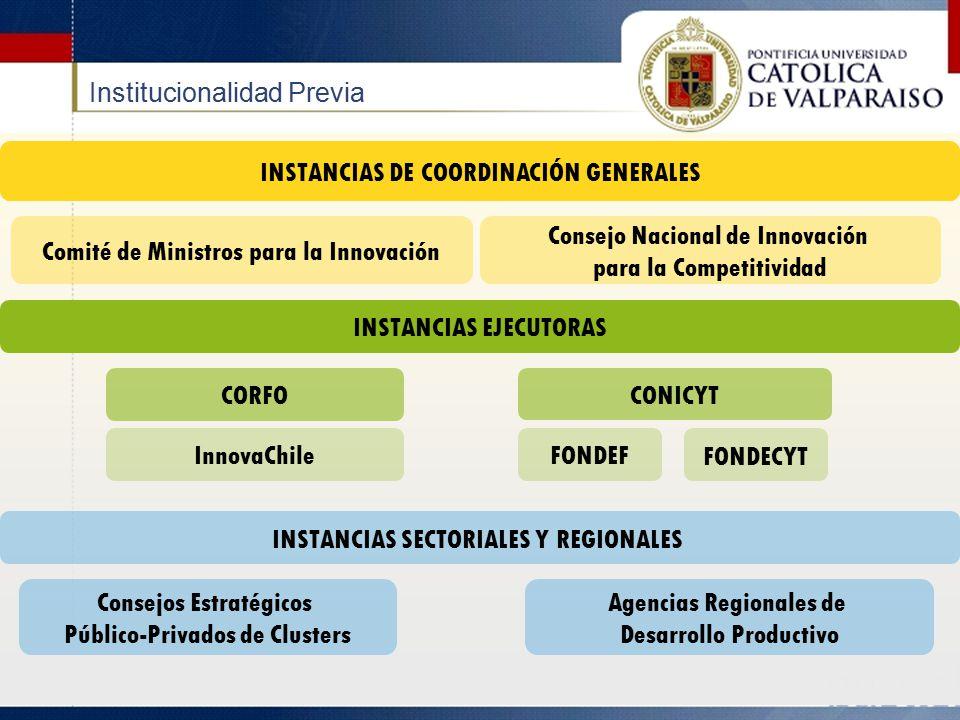 Institucionalidad Previa Agencias Regionales de Desarrollo Productivo INSTANCIAS DE COORDINACIÓN GENERALES INSTANCIAS SECTORIALES Y REGIONALES INSTANCIAS EJECUTORAS Consejos Estratégicos Público-Privados de Clusters CONICYT CORFO InnovaChile Consejo Nacional de Innovación para la Competitividad Comité de Ministros para la Innovación FONDEF FONDECYT