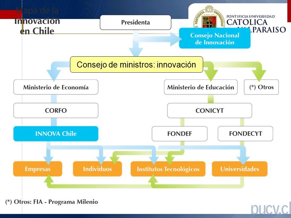 Consejo de ministros: innovación