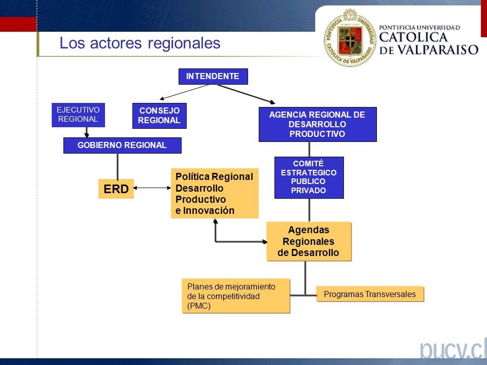 Política Regional Desarrollo Productivo e Innovación AGENCIA REGIONAL DE DESARROLLO PRODUCTIVO Agendas Regionales de Desarrollo ERD INTENDENTE CONSEJO REGIONAL EJECUTIVO REGIONAL COMITÉ ESTRATEGICO PUBLICO PRIVADO GOBIERNO REGIONAL Programas Transversales Planes de mejoramiento de la competitividad (PMC) Los actores regionales