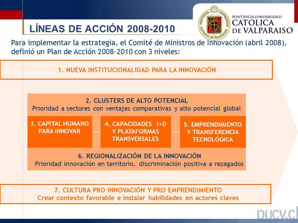 LÍNEAS DE ACCIÓN 2008-2010 3. CAPITAL HUMANO PARA INNOVAR 4.