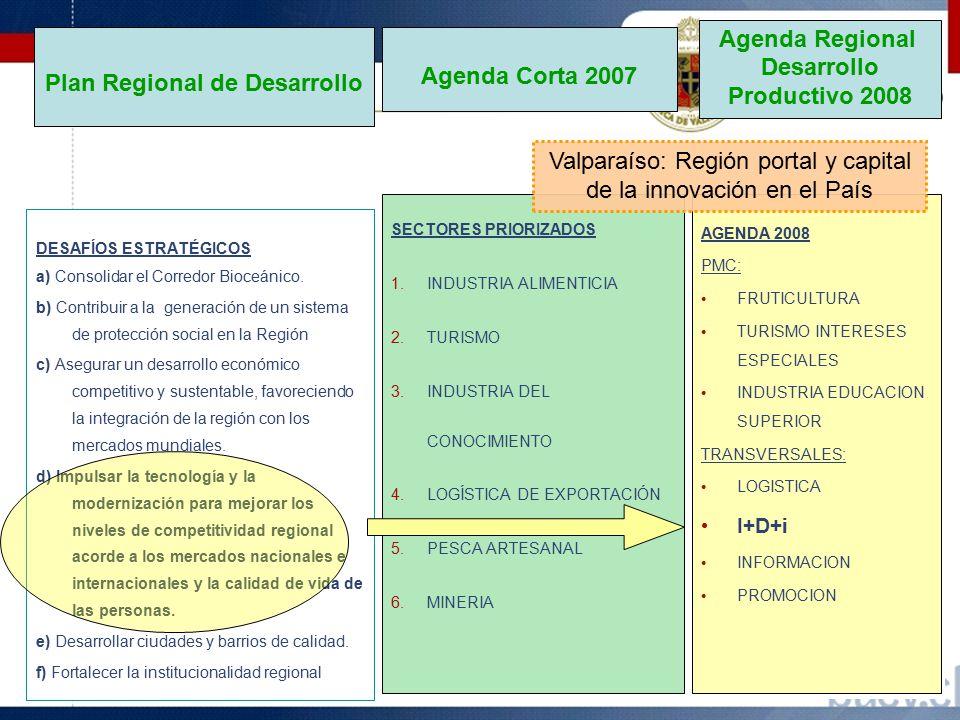 DESAFÍOS ESTRATÉGICOS a) Consolidar el Corredor Bioceánico.