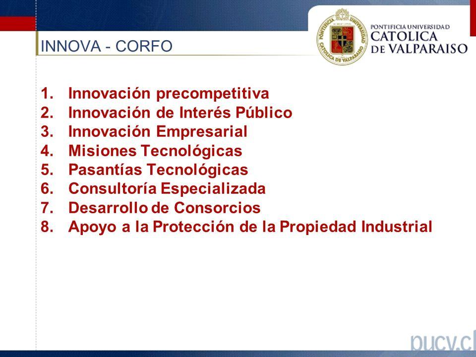INNOVA - CORFO 1.Innovación precompetitiva 2.Innovación de Interés Público 3.Innovación Empresarial 4.Misiones Tecnológicas 5.Pasantías Tecnológicas 6.Consultoría Especializada 7.Desarrollo de Consorcios 8.Apoyo a la Protección de la Propiedad Industrial