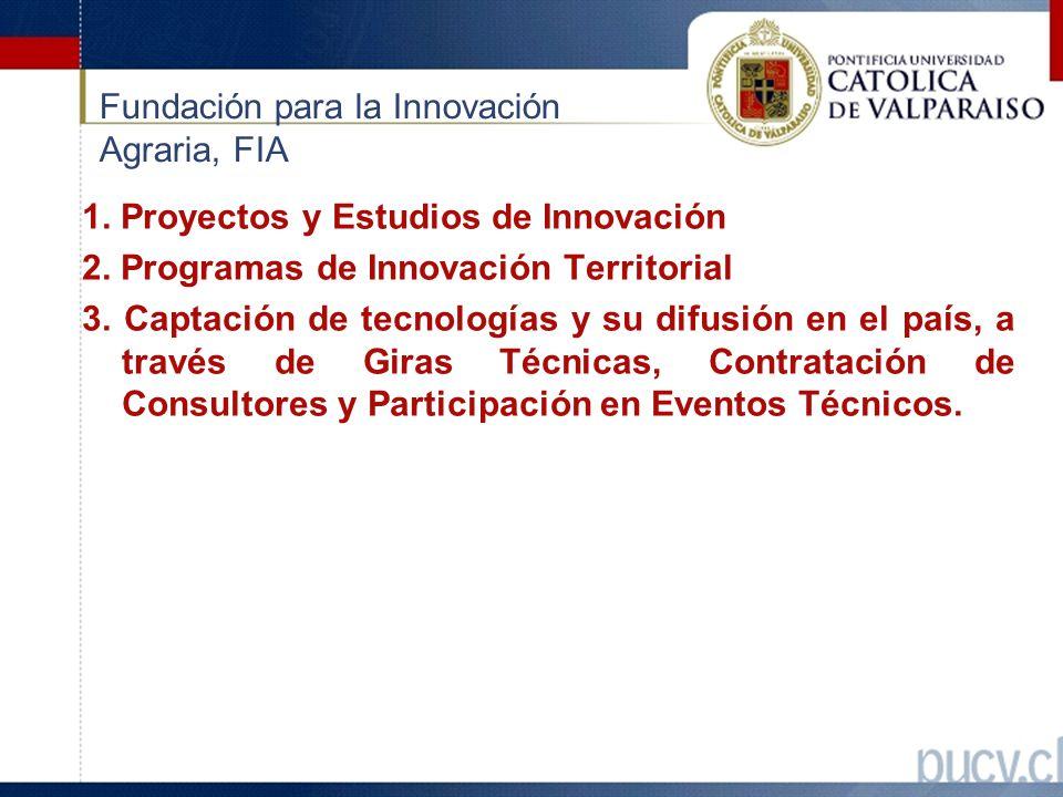 Fundación para la Innovación Agraria, FIA 1. Proyectos y Estudios de Innovación 2.