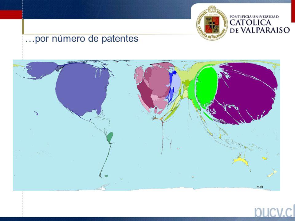 …por número de patentes