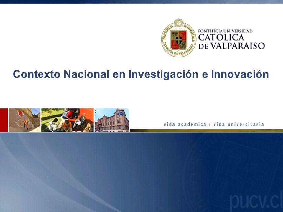 Contexto Nacional en Investigación e Innovación