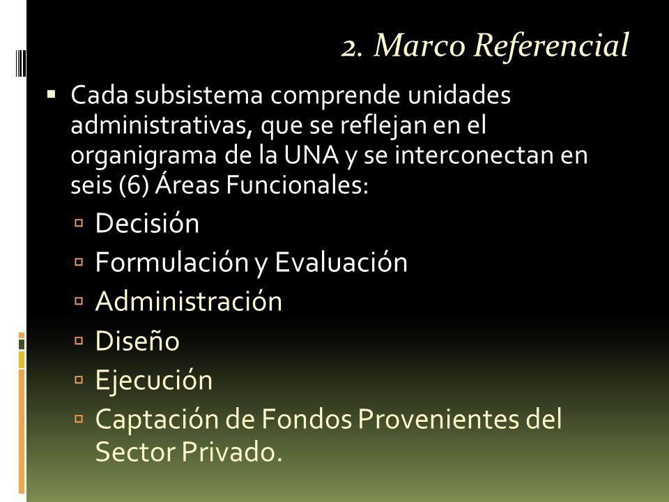  Cada subsistema comprende unidades administrativas, que se reflejan en el organigrama de la UNA y se interconectan en seis (6) Áreas Funcionales:  Decisión  Formulación y Evaluación  Administración  Diseño  Ejecución  Captación de Fondos Provenientes del Sector Privado.