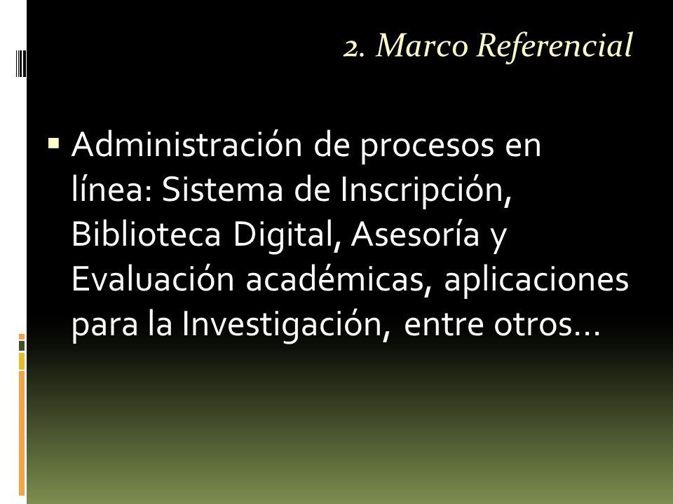  Administración de procesos en línea: Sistema de Inscripción, Biblioteca Digital, Asesoría y Evaluación académicas, aplicaciones para la Investigación, entre otros… 2.