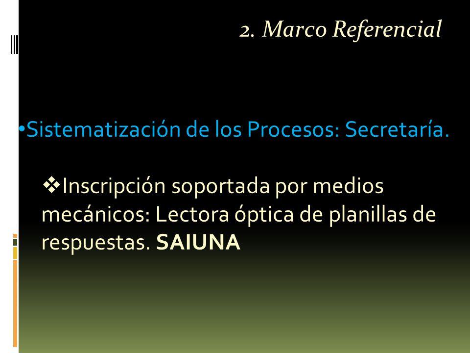 Sistematización de los Procesos: Secretaría.