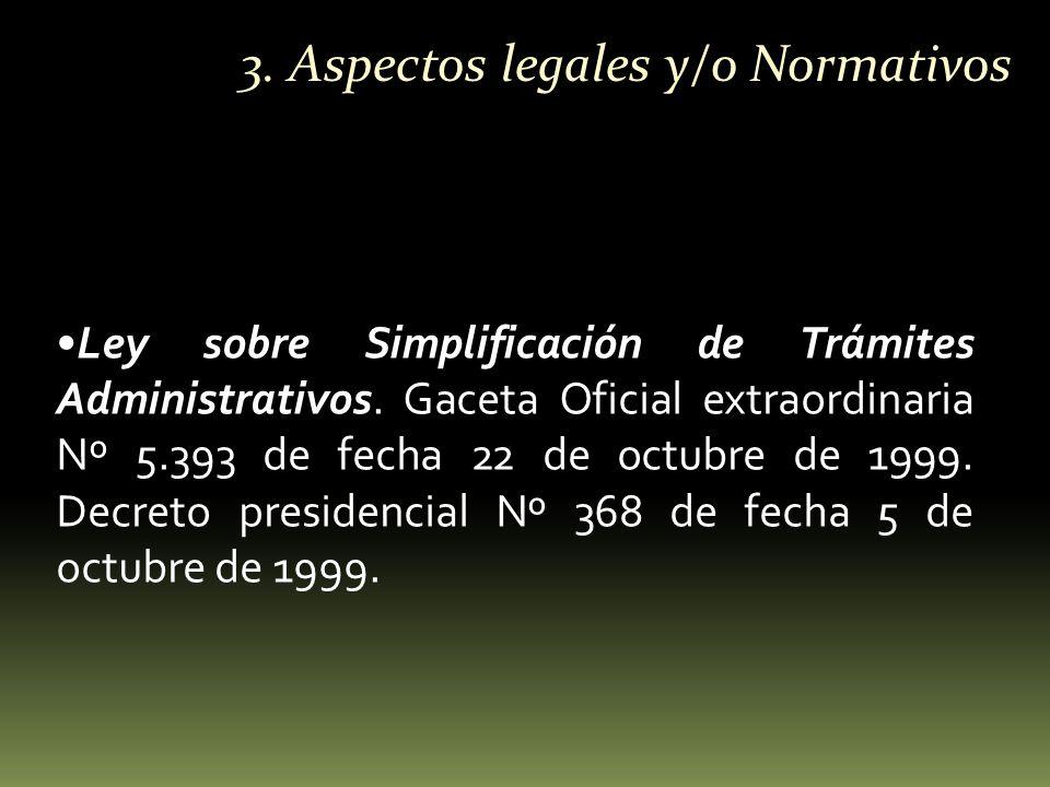 3. Aspectos legales y/o Normativos Ley sobre Simplificación de Trámites Administrativos.