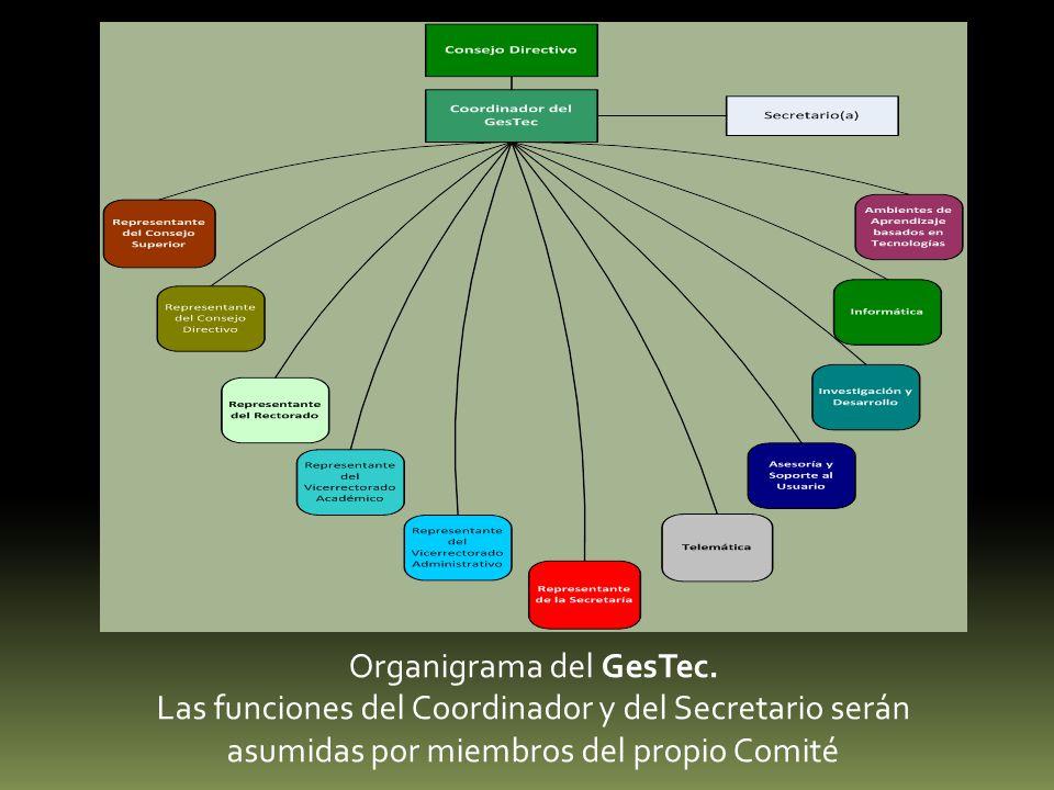 Organigrama del GesTec.