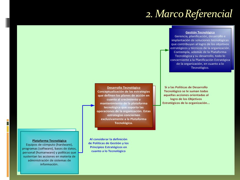 2. Marco Referencial