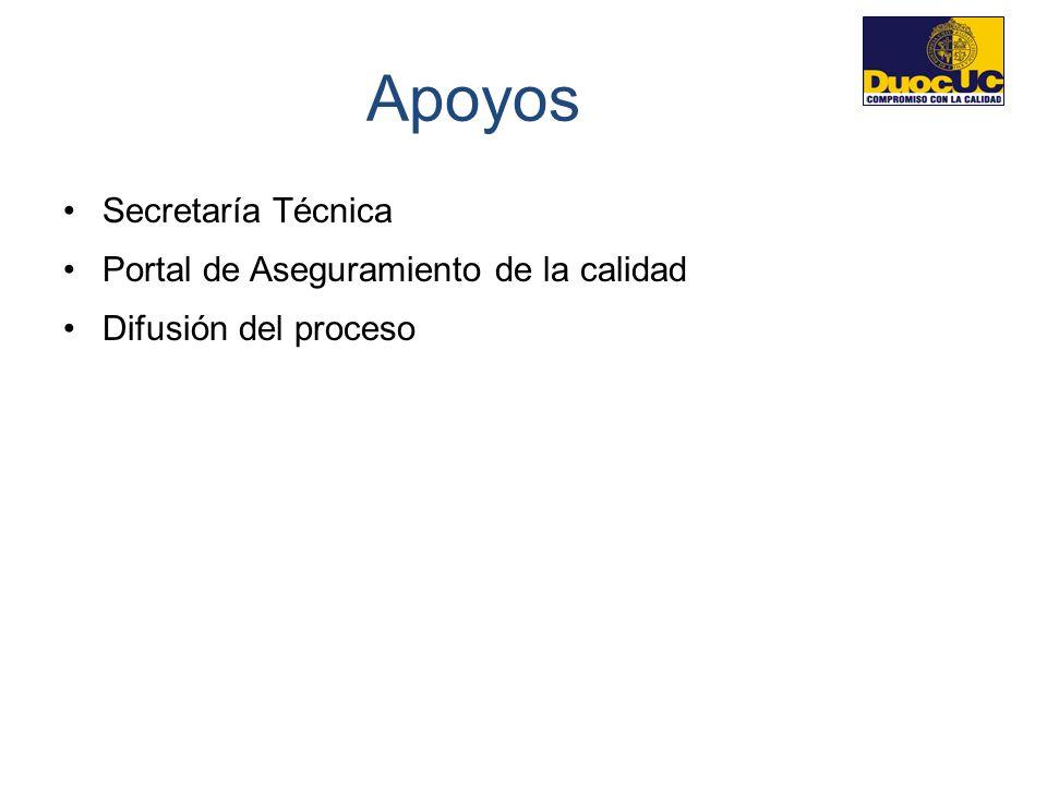 Apoyos Secretaría Técnica Portal de Aseguramiento de la calidad Difusión del proceso